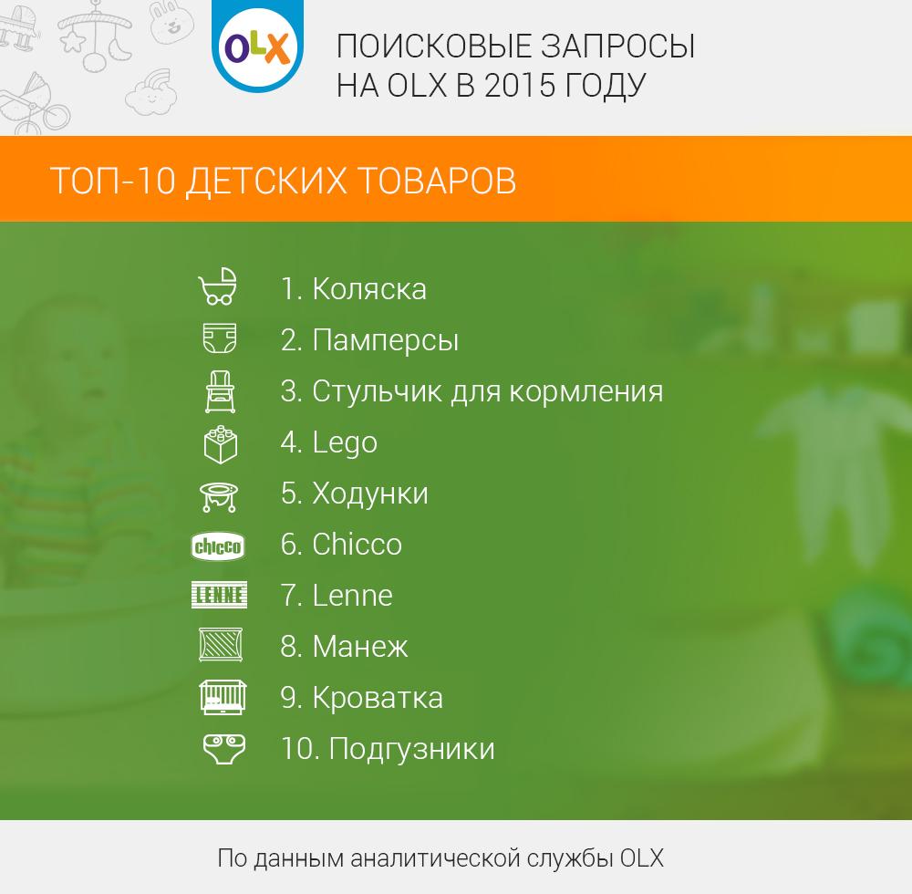 poiskovye_zaprosy_2015_kids