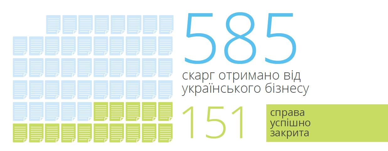 annual_report_boc_2015_ukr.pdf - Adobe Acrobat Reader DC 2016-04-12 12.35.35