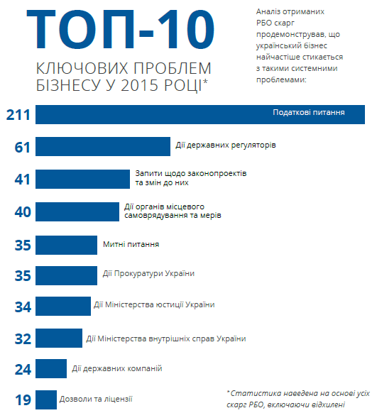 annual_report_boc_2015_ukr.pdf - Adobe Acrobat Reader DC 2016-04-12 12.37.00
