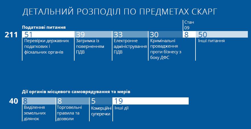 annual_report_boc_2015_ukr.pdf - Adobe Acrobat Reader DC 2016-04-12 12.37.39