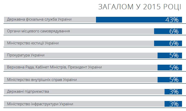 annual_report_boc_2015_ukr.pdf - Adobe Acrobat Reader DC 2016-04-12 12.38.47