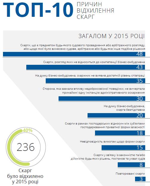 annual_report_boc_2015_ukr.pdf - Adobe Acrobat Reader DC 2016-04-12 12.44.09