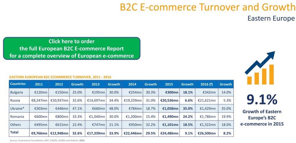 e-commerce_1