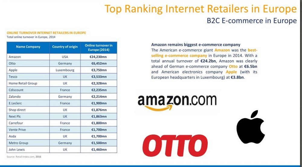 e-commerce_3