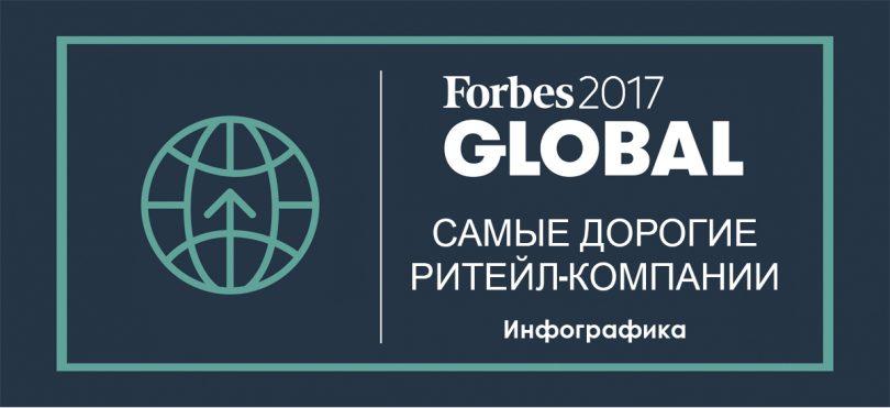 Рейтинг Forbes-2000: самые дорогие ритейл-компании мира (инфографика)