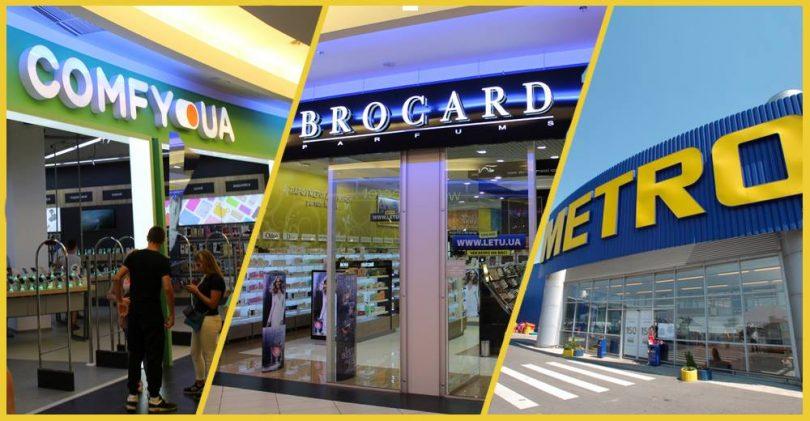 Бажане місце: Brocard, Comfy і METRO Cash & Carry визнані кращими роботодавцями в рітейлі