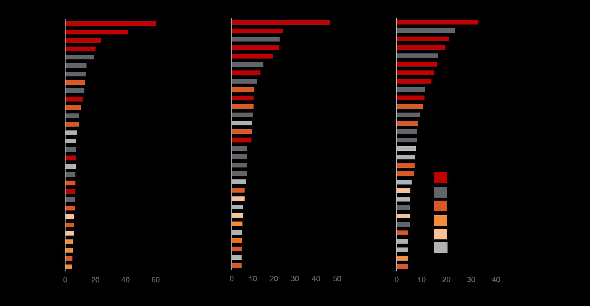 Обзор рынка коммерческой недвижимости киев коммерческая недвижимость в барнауле па балтийской
