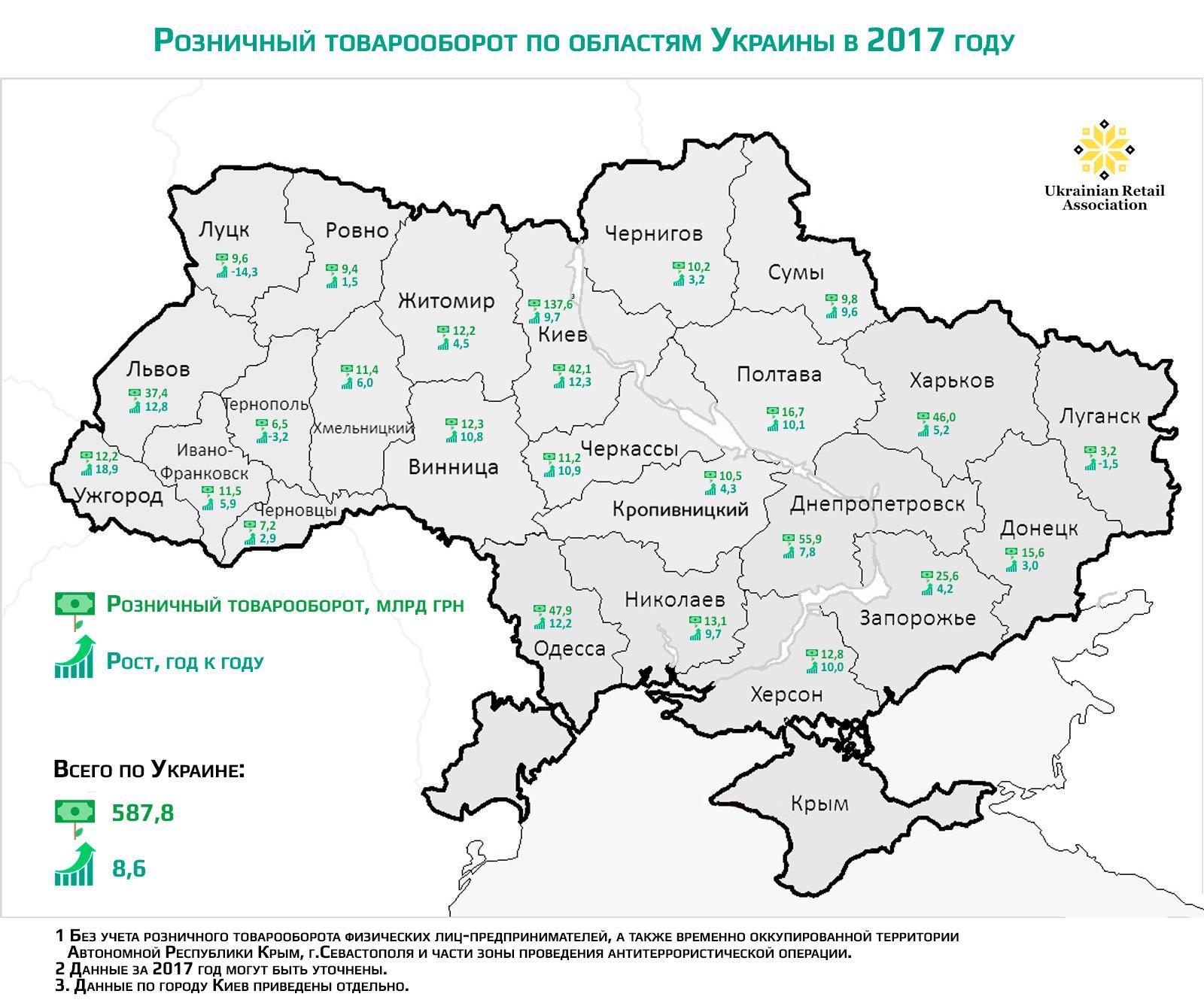 Торговля в Украине больше всего выросла на Закарпатье - фото 2