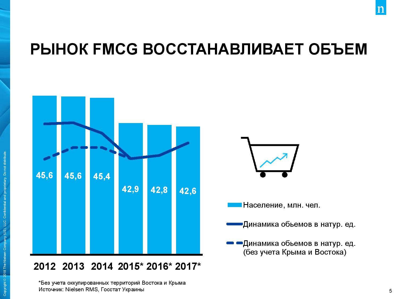 Рынок парфюмерии в России: Рекордный рост производства