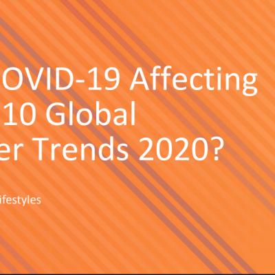 Рітейл та вірус: як COVID-19 впливає на топ-10 світових споживчих трендів в 2020 році