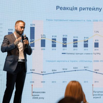 Аналитика Colliers International Украина: осеннее обострение в ритейле