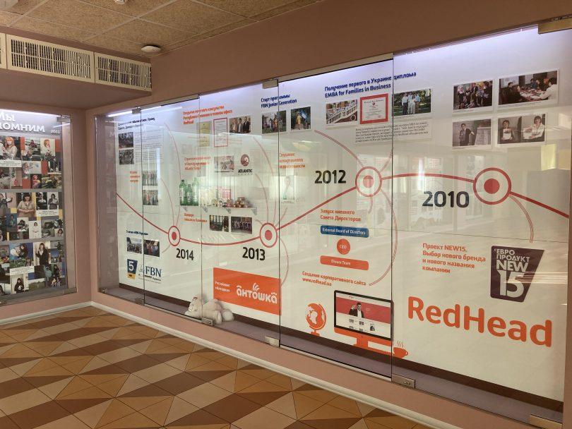 Згадати все: як працює корпоративний музей мережі магазинів Антошка